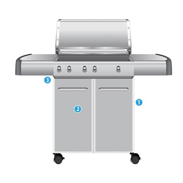 BBQ model Number Locations
